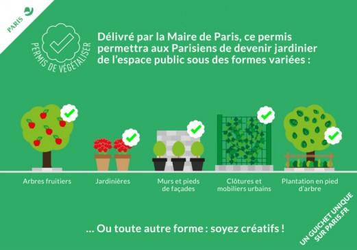Jardinerenville Paris